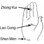 qigong-akupunturpunkte-hand